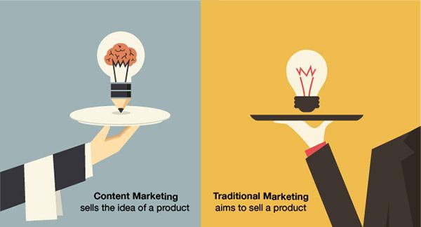 Qué es el marketing content