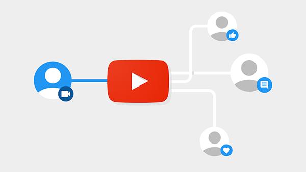 posibilidades YouTube.png